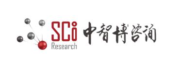 北京中智博咨询有限公司